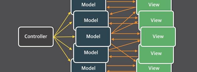 React State 관리 도구 - Redux vs MobX