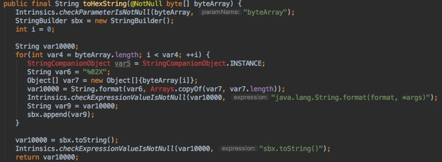 ByteArray to Hex Performance Comparison in Kotlin