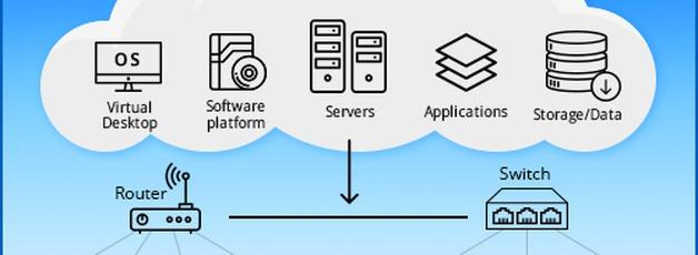 AWS 기초 용어 및 개념