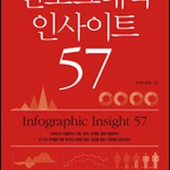 〔신간〕인포그래픽 인사이트 57