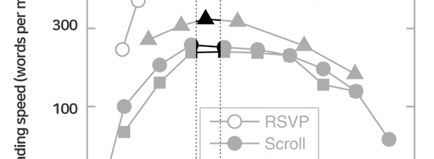 웹과 가독성(2) _ 글꼴의 크기