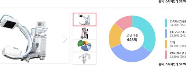 [IPO칼럼] 코스닥 상장 추진 기업 분석: 제노레이(122310)