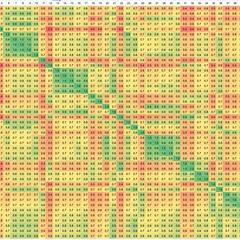 [스포카의 스타트업 성장기] (11) 카드 소팅 분석기